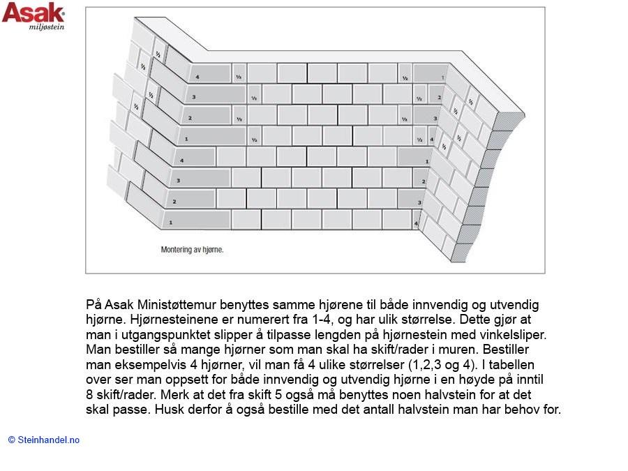 f5991a984 Asak Ministøttemur Hjørne (innv./utv.) Grå